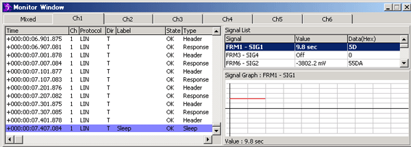 S810-MP-A2 Signal Monitor window