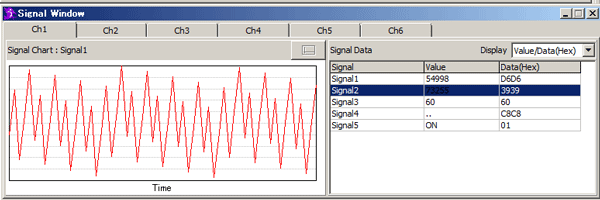 S810-MP-A1 signal window
